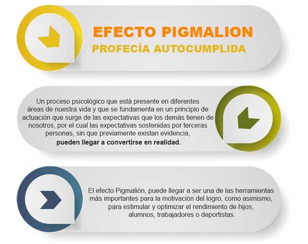 efecto pigmalion