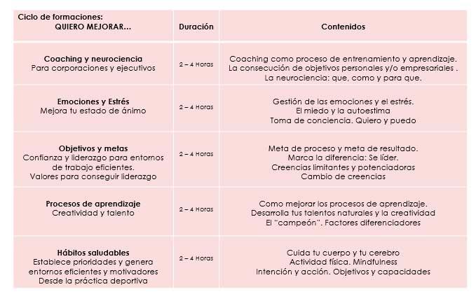 formacion coaching corporativo